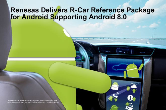 Renesas R-Car Reference Package